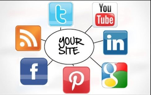 social media and social site se traffic kaise badaye