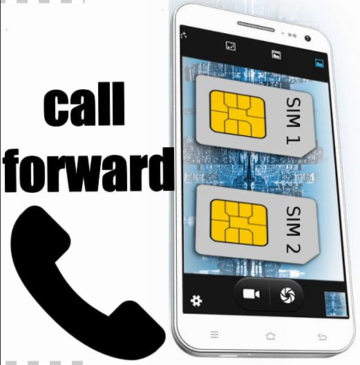 mobile me call forward/divert kaise kare